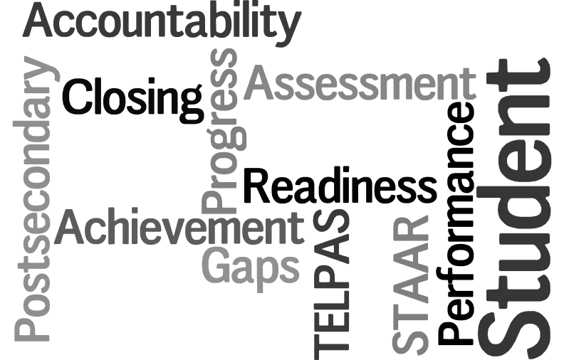 Word Art: Accountability, Postsecondary, closing, progress, achievement Gaps, Readiness, Telpas, StAAR Performance, Student. These words are arranged artistically.